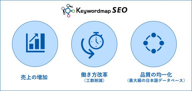 Keywordmap