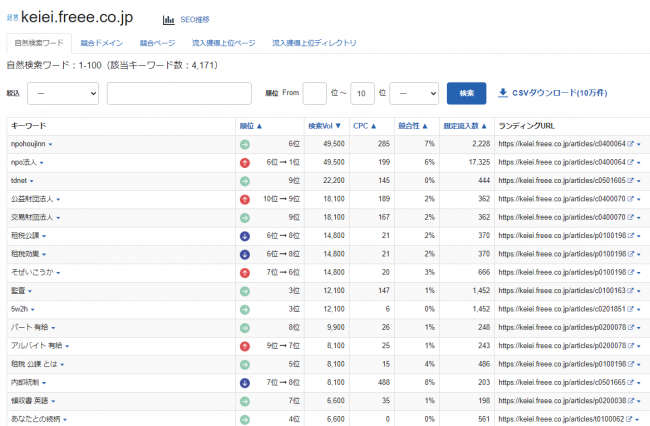 Keywordmap自然検索ワード機能