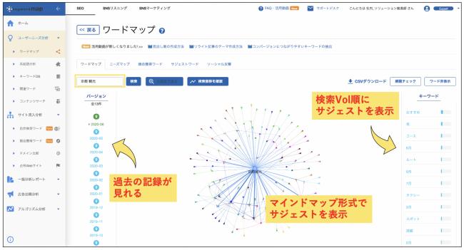 サジェスト;Keywordmap