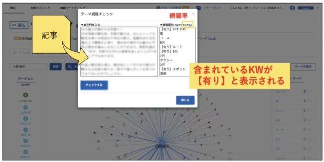 サジェスト:Keywordmap