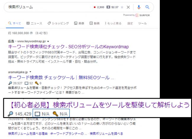 検索ボリューム:Keywordsurfer
