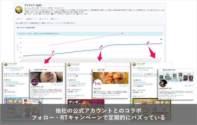 Twitterキャンペーン事例