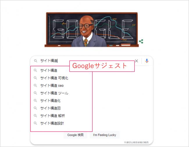 サイト構造:Googleサジェスト