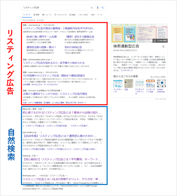 検索エンジンの仕組み:オーガニック・リスティング広告
