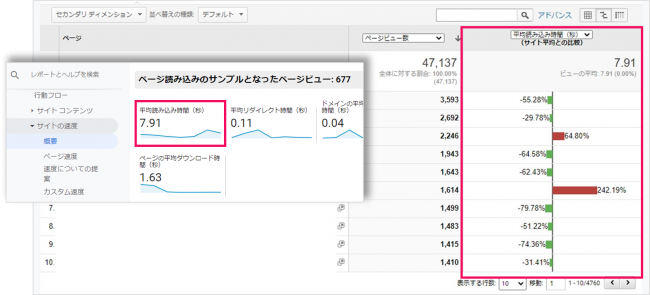 seo,google analytics