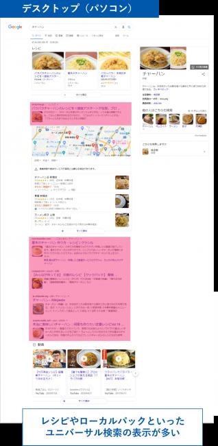 seo、デスクトップにおける検索結果