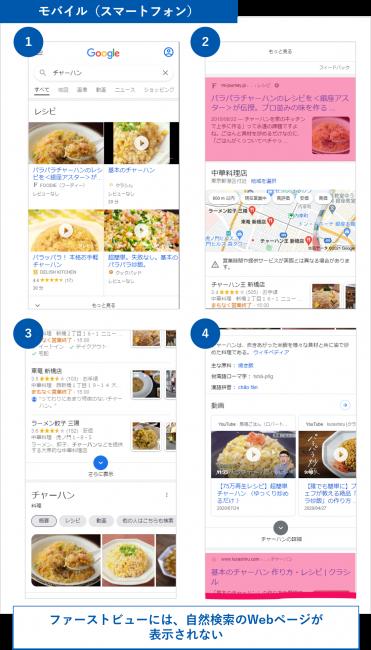 seo、モバイルにおける検索結果