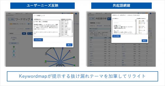 Keywordmap Academy