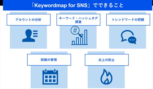 Keywordmap for SNS