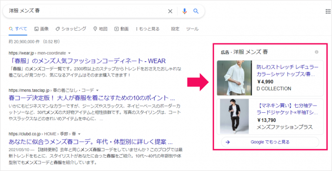 Googleショッピングを説明する図