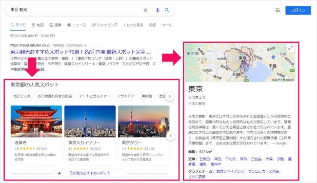 ユニバーサル検索を説明する画像