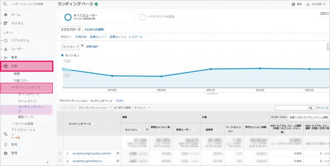 Googleアナリティクスで自社サイトを分析する方法を解説する図2