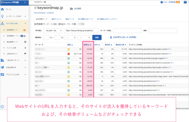 検索ボリューム_Keywordmap自然検索ワード機能