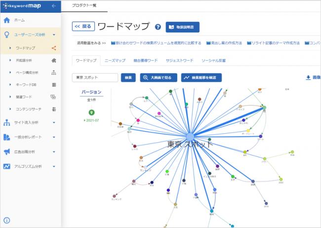 Keywordmapのワードマップ機能_関連キーワード