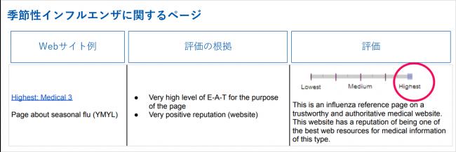 E-A-T最高品質のページの例